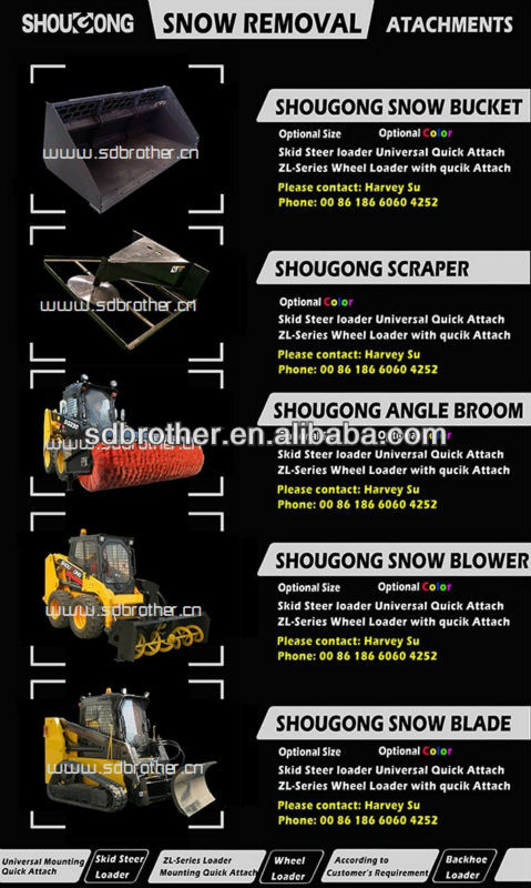 Skid Loader Scraper