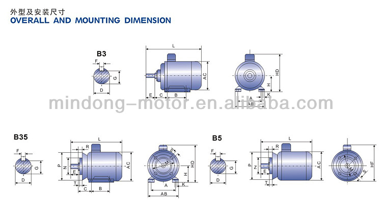 MINDONG iec standard three phase electric motor