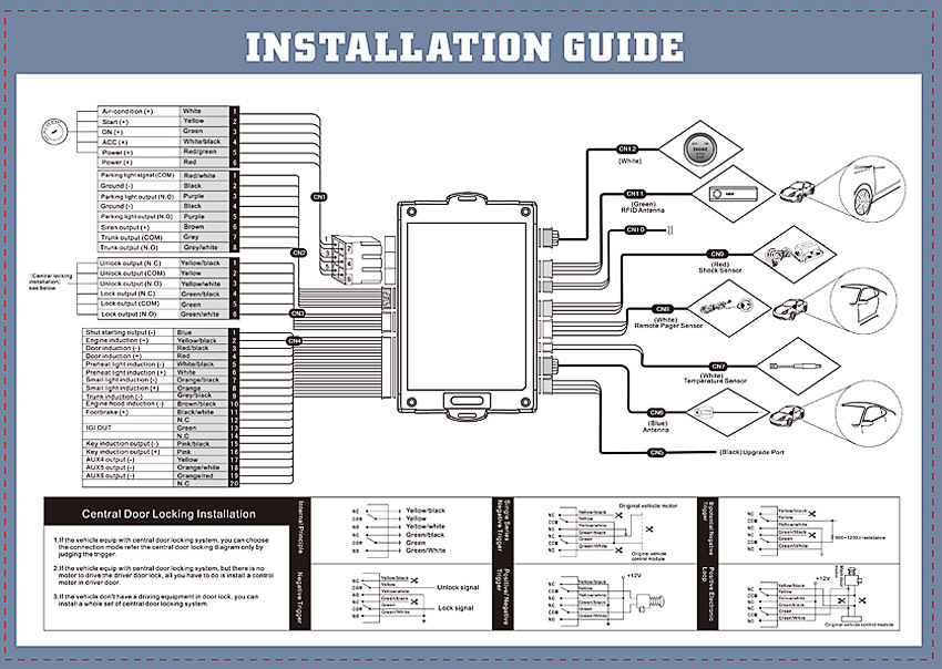 Code Alarm Wiring Diagram : 25 Wiring Diagram Images - Wiring ... on viper 5904 installation diagram, viper auto start, viper alarm owners manual, abs diagram, viper 4103 wiring-diagram, viper door lock wiring guide, street rod brake system diagram, car diagram, flow diagram, viper blueprints, viper 211hv wiring-diagram, cat diagram, viper 791xv wiring-diagram, scr diagram, viper auto alarm sensor, viper alarm power supply, viper alarm lights, viper alarm instruction manual, vehicle alarm system diagram, viper alarm system,