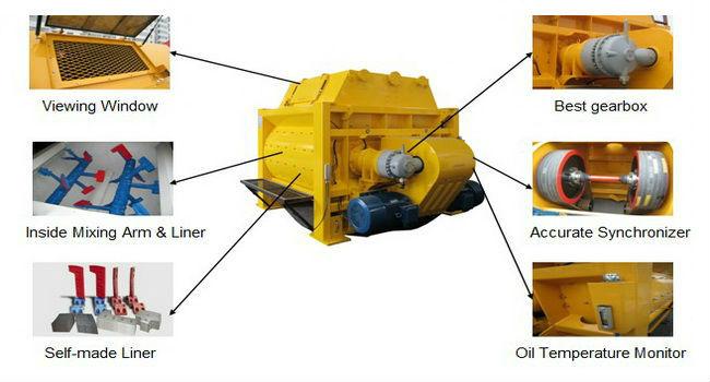 Portable twin shaft electric JS500 concrete mixer for Lower concrete mixer machine price