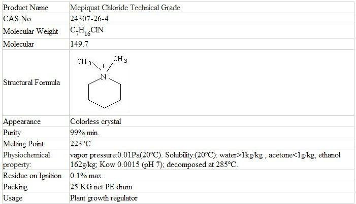 Mepiquat, Mepiquat chloride 98% TC