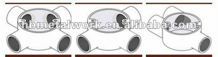 Galvanizado Y tipo três Way ferro conduíte caixa redonda