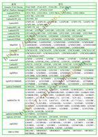 Электронное производственное оборудование Support all Lattice, USB Lattice ISP programer, download, fpga, cpld, Original design