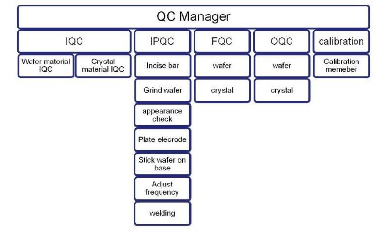 HC-49/U quartz crystal ipad mini case with keyboard