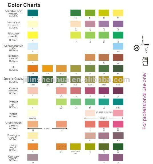 Siemens Urine Test Strips Color Chart Car Interior Design