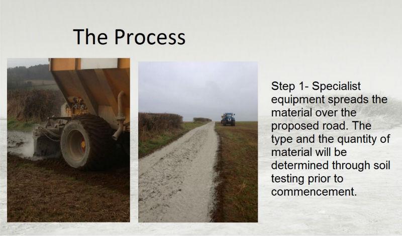 the process 2.jpg