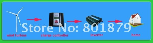 Fedex Freeshipping! 600W Grid Tie Inverter for wind turbine, Pure sine wave Power Inverter