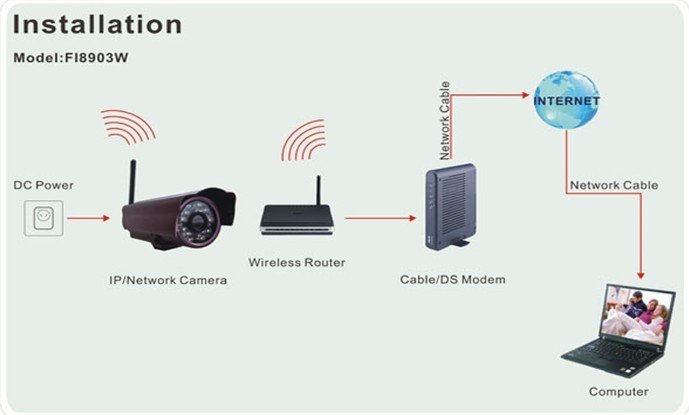 Outdoor WIFI MJ-IP-402.3..jpg