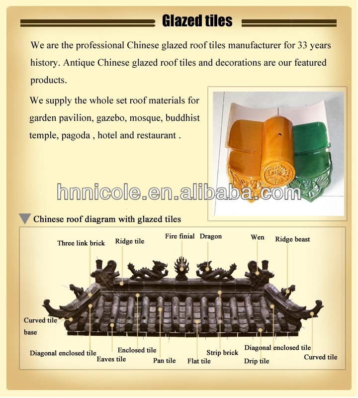 Historical architecture Chinese style clay roof tile