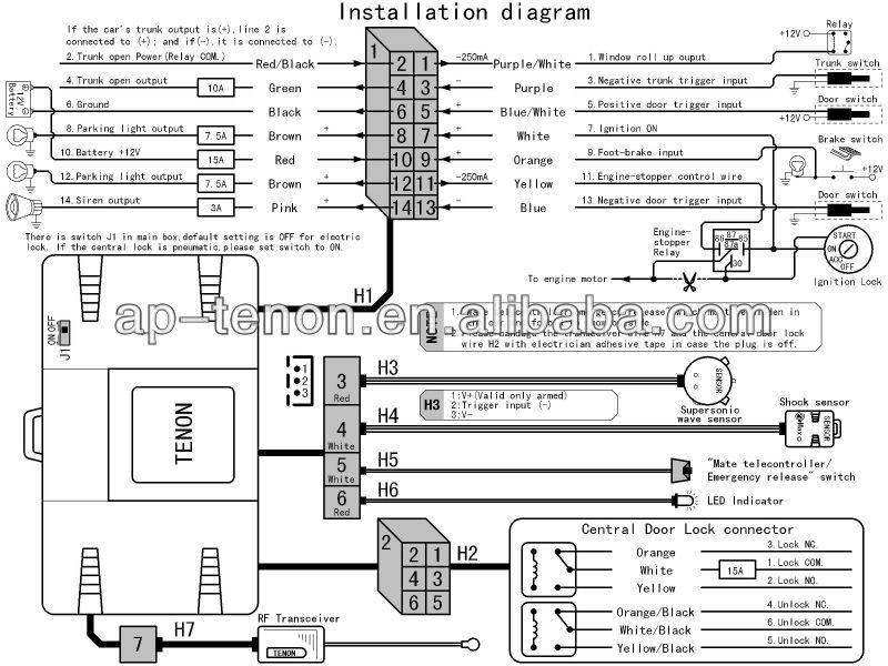 Инструкция сигнализации tenon
