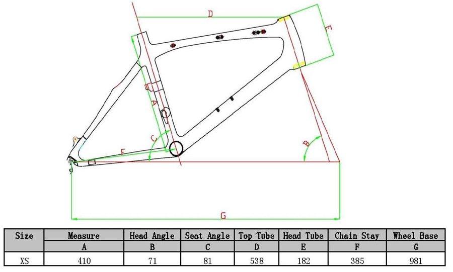 Geometry6