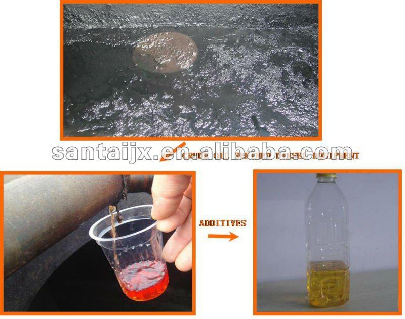 JIAOZUO SANTAI CRUDE OIL RECYCLE