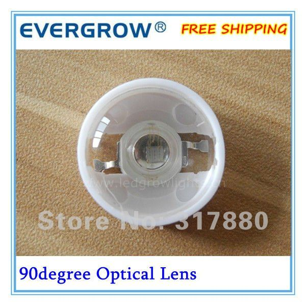 90degree Optical Lens