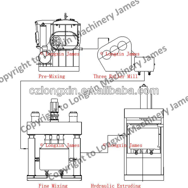 silicone sealant /silicone making machine