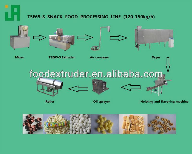 corn grits production line