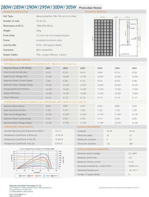 270W Solar Panel For Solar Panel System(TUV, IEC, RoHS, CE, FCC)