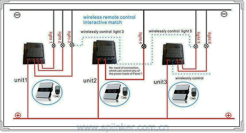 2 Gang сенсорной панели