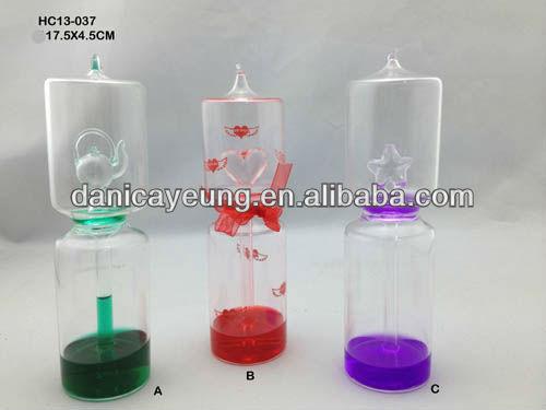 glass love meter