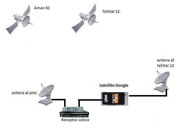 Dongle rs232 -> wifi para hacer IKS en equipos de un solo sintonizador-http://i01.i.aliimg.com/img/pb/063/469/260/1280733988990_hz-fileserver2_2506910.jpg