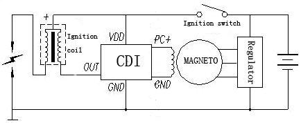 gs125 cdi unit buy cdi motorcycle cdi unit motorcycle parts rh alibaba com CDI Box Wiring Diagram CDI Ignition