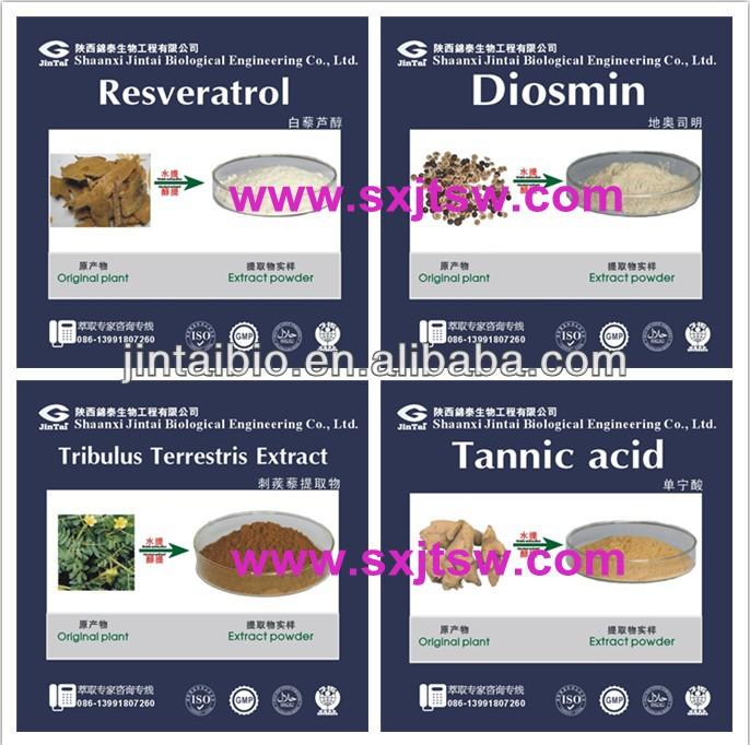 Natural extract powder pueraria mirifica extract