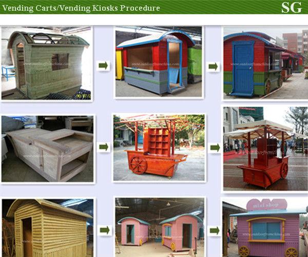 carts procedure
