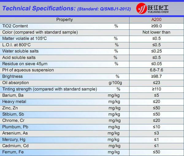Диоксид титана порошок / углекислого газа пигмент tio2 с конкурентоспособной ценой