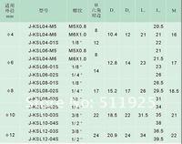Пневматические детали KSL10-02S