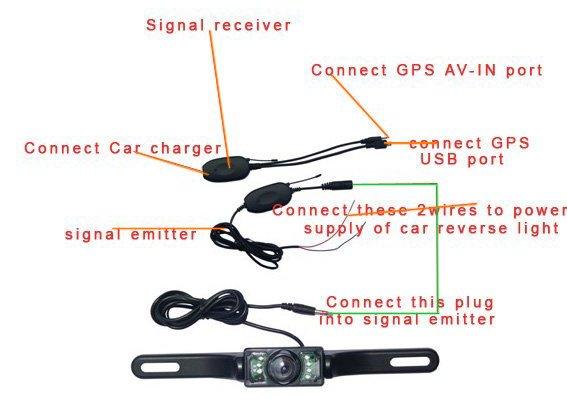 wireless Rear View Camera reverse camera 11.jpg