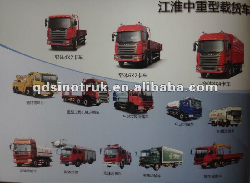 8x4 JAC tipper truck/dump truck for sale