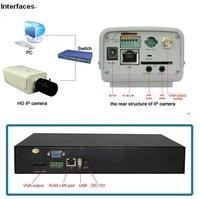 Камера наблюдения OEM IP/CCTV st/NVRc901 9 x C720 IP WDR + 9CH NVR HD 720P ST-NVRC901