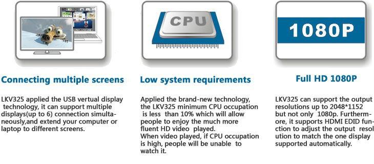 5 шт/много высокого качества lkv326 usb3.0 к hdmi адаптер конвертер кабель с аудио в розничной упаковке
