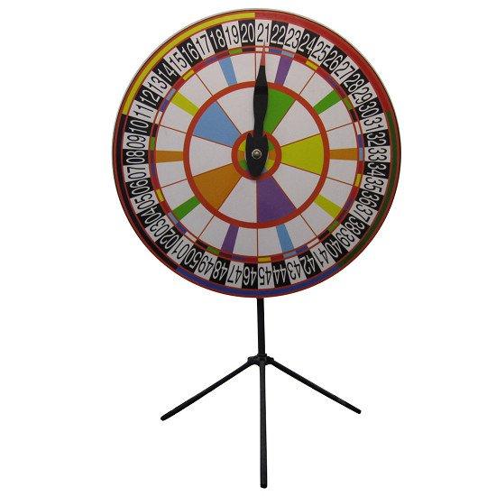 Keno lottery wheels free