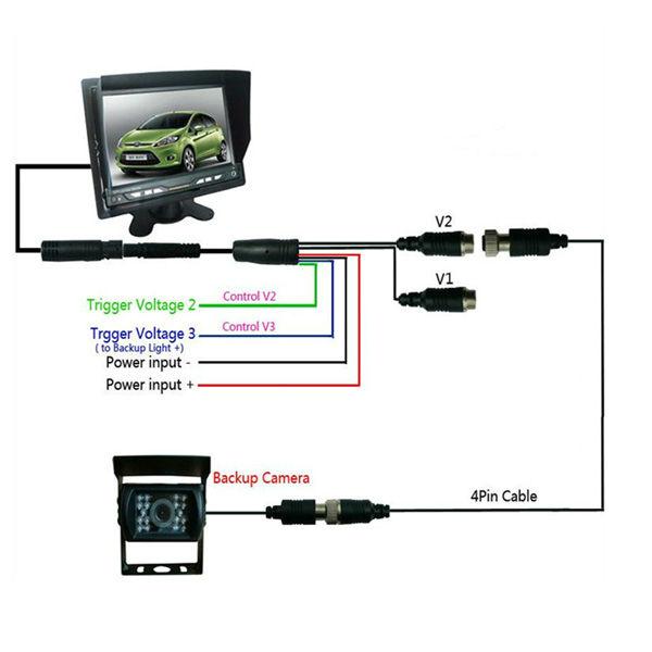 ventas calientes sistema de cámara de reserva del coche con ventas calientes sistema de cámara de reserva del coche con cable visores nocturnos para