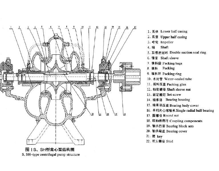 Centrifugal Pump Structure Centrifugal Pump,water