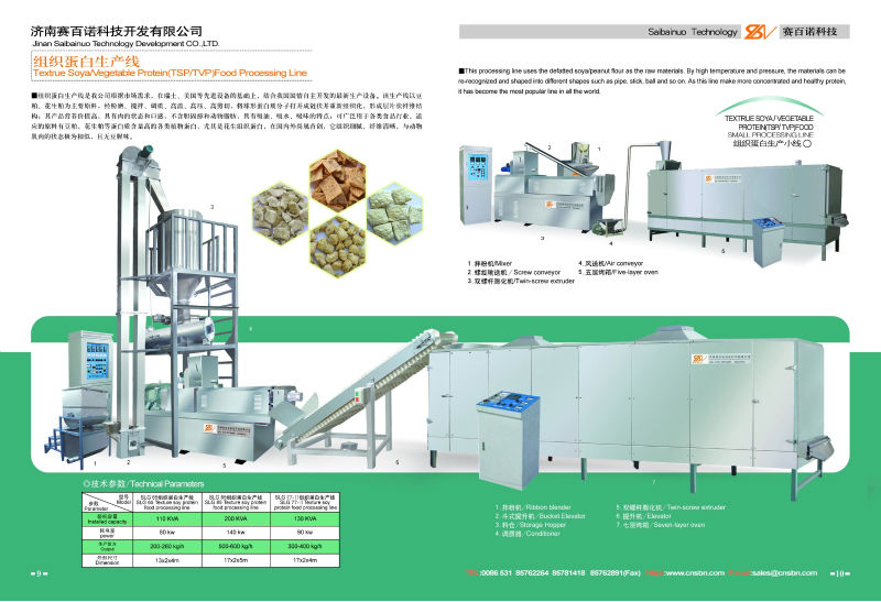Soya chunks Processing Machines
