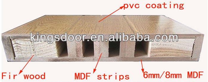 Mod les de portes de r sidentiel maison portes id de produit 1787759423 frenc - Porte insonorisee interieur ...