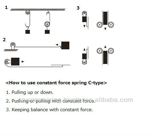 high quality constant force spring C-type made in Japan Sawane Spring