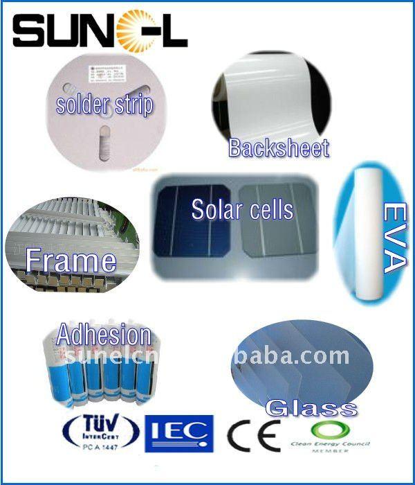 Low price 220W Polycrystalline solar panels/module certificated TUV/CE/IEC