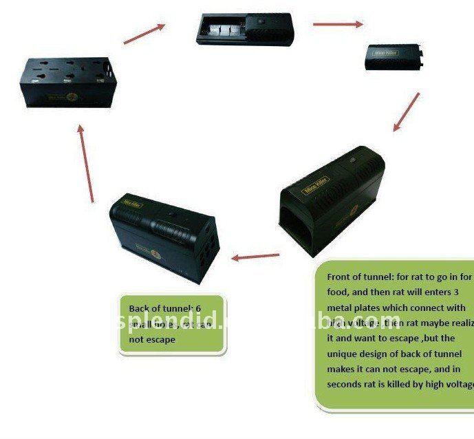 Indoor elétrica rato e ratos de controle de - ( GH-190 )
