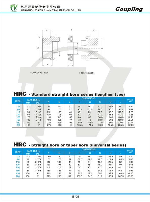 HRC coupling.jpg