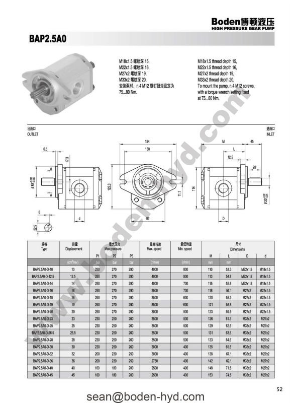 Gear Pump Efficiency High Efficiency Hydraulic Gear