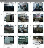 Запчасти для химического оборудования HDPE SHEET
