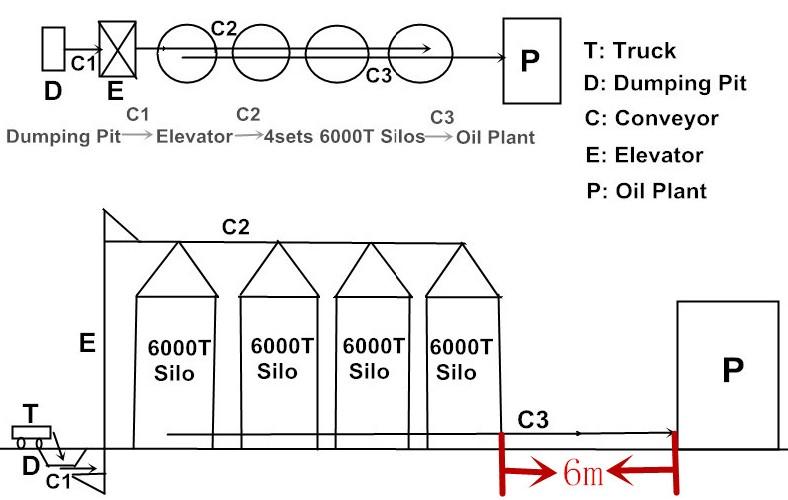 Steel Silo Drawings Galvanizing Steel Silo