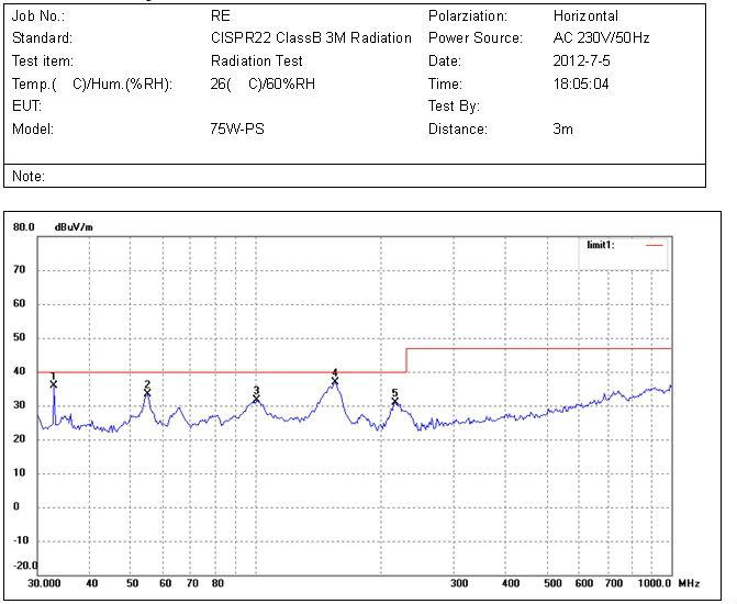 80w 75w high quality 80w led power supply