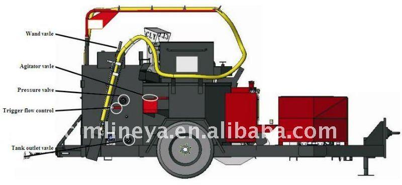 asphalt crack filler CLYG-TS500