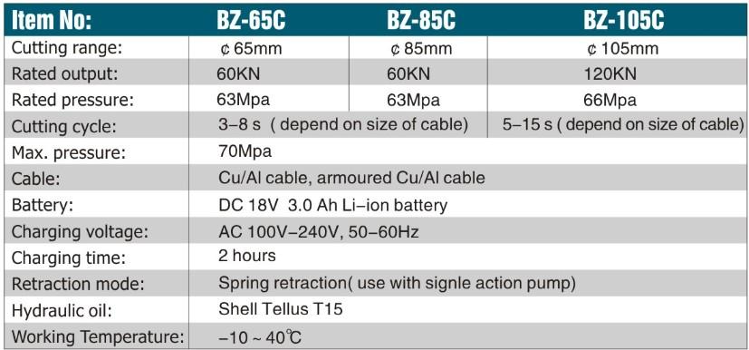 BZ-65C,85C,105C.jpg