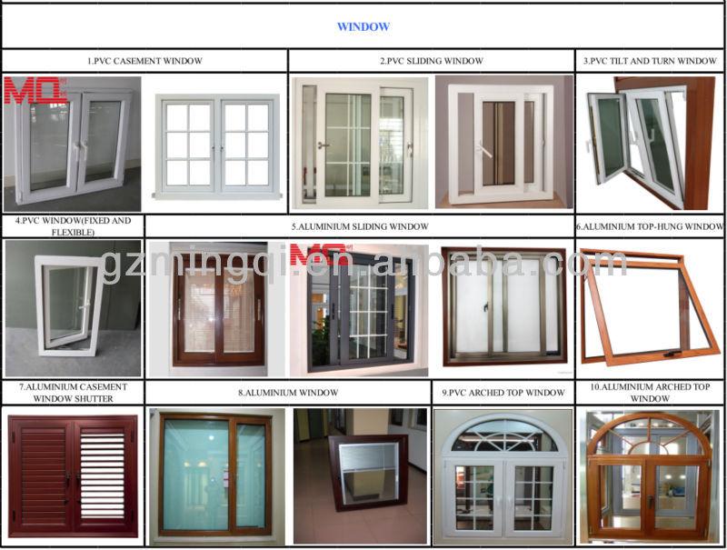 Beautiful picture aluminum window and door aluminum window for Window design in india