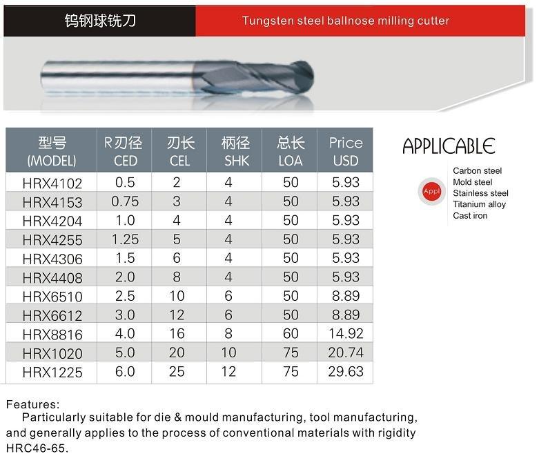 Tungsten steel ballnose milling cutter
