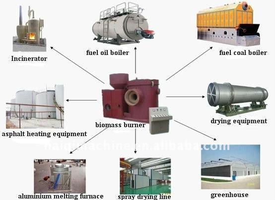 Biomass Rice Husk Burner For Rice Mill Factory Steam Boiler( Oil,Gas ...